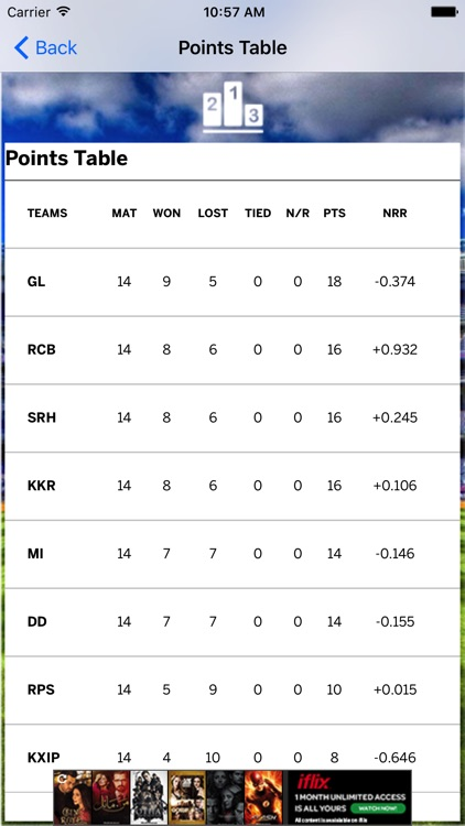 IPL Cricket Live Score screenshot-3
