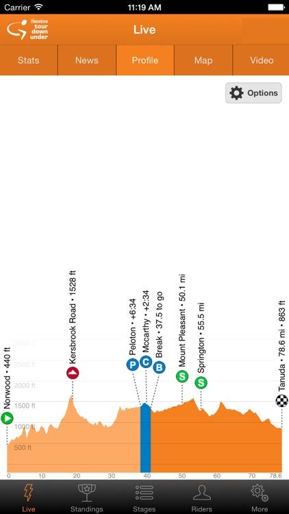 Santos Tour Down Under Tracker screenshot-3