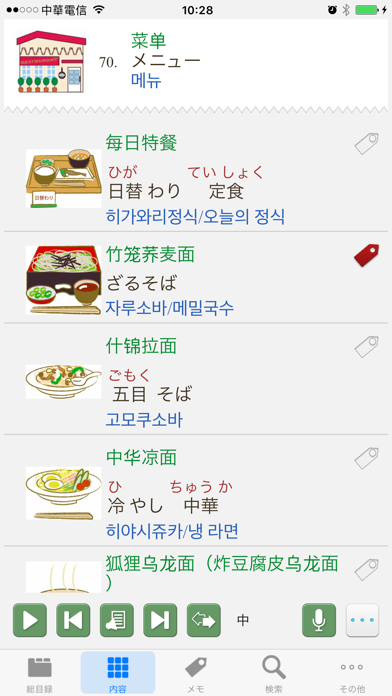 日中韓‧旅行会話辞書のおすすめ画像4