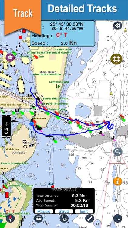 US East Coast Boating Charts
