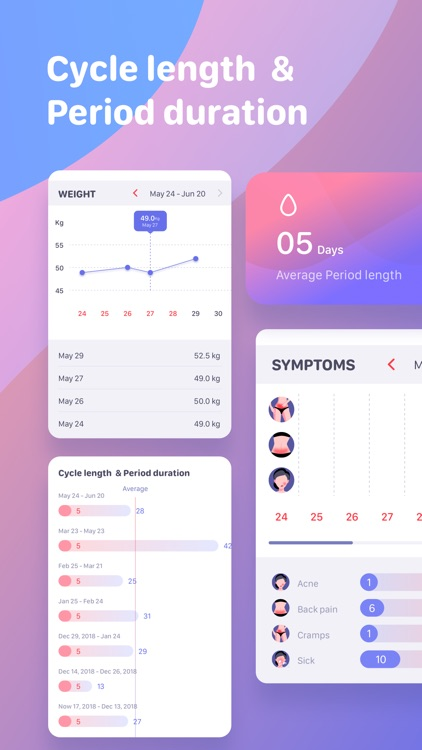 Period Tracker - Cycle Tracker