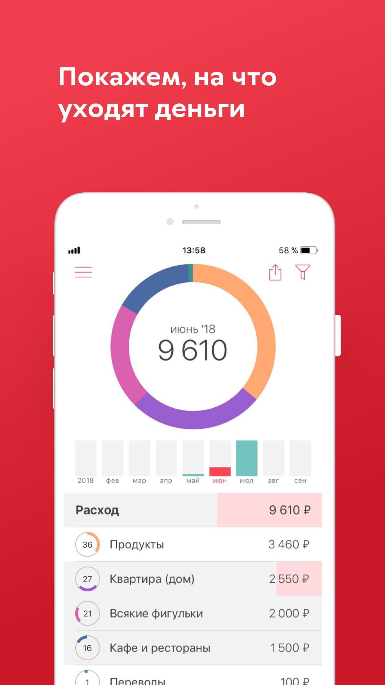 Zenmoney: spending tracker Screenshot