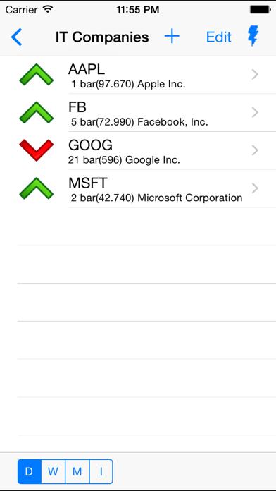 Kalman Signal : iPhoneアプリランキング