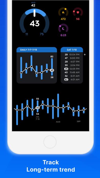 HRV Tracker for Watch