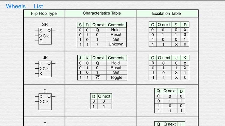Electronics Tools screenshot-4