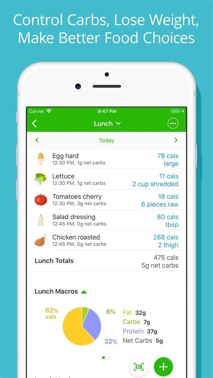 Diabetes Tracker by MyNetDiary screenshot-4
