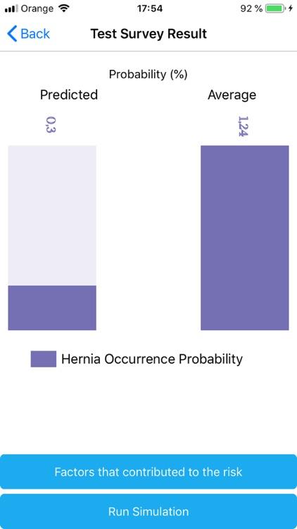 Hernia Calculator