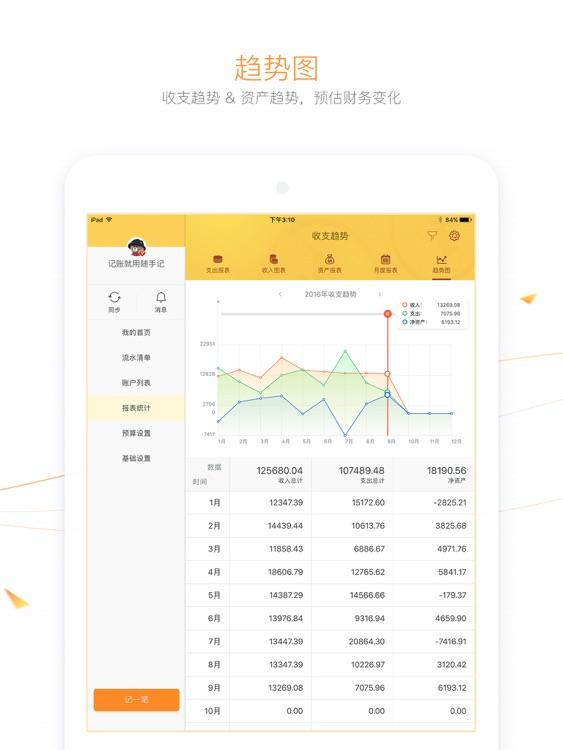 随手记专业版 for  iPad screenshot-3