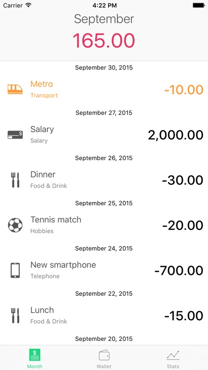 Buntly - Monthly budget