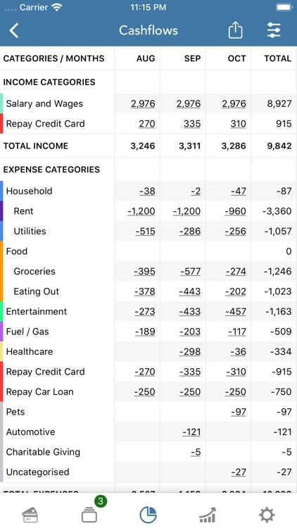 PocketLion PocketSmith Budget screenshot-6