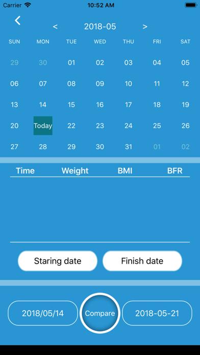 Reddit - futás - Mennyi súlyt tudok leadni a heti 30 km-es futásból