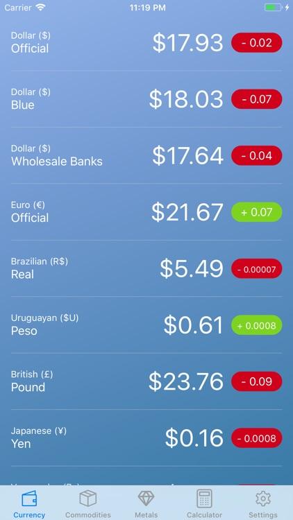 Free Dollar screenshot-4