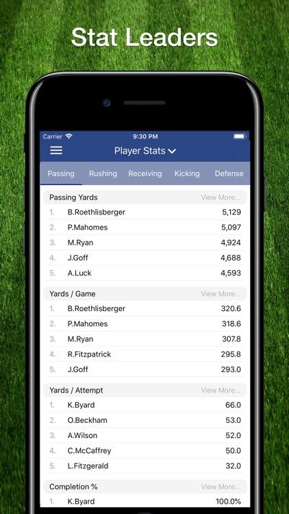 Scores App: Pro Football 2019 screenshot-8
