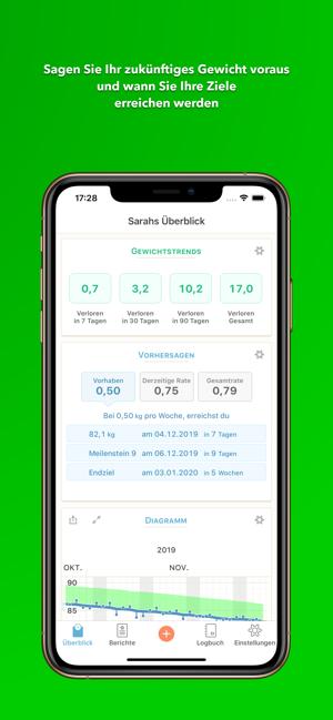 Gewichtsverlust App 2020