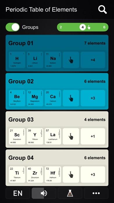 Mendeleev.me Screenshots