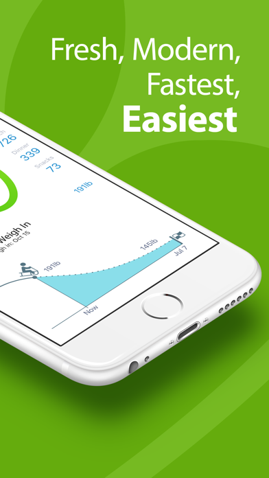 Calorie Counter by MyNetDiary Screenshot 2