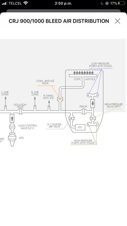 CRJ Virtual Panel screenshot-9