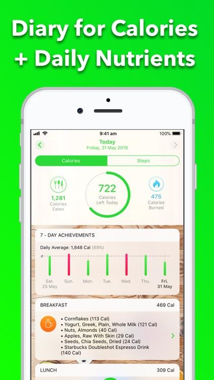 Ceres: Calorie Guide Diet Plan screenshot-0