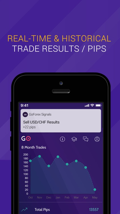 Go Forex Signals by Forex Tech