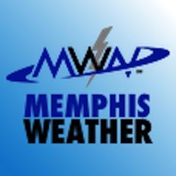 MemphisWeather.net