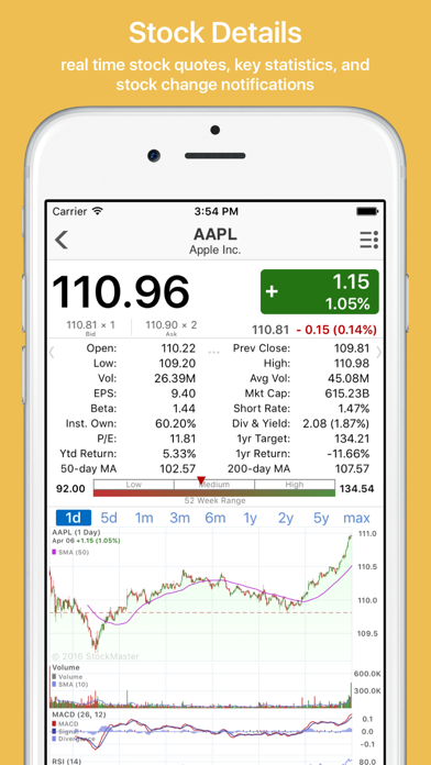 Stock Master: Investing Stocks Screenshot
