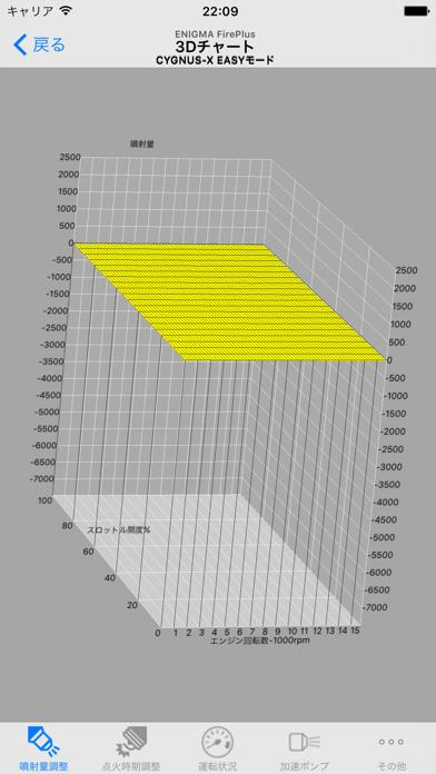 シグナスX ENIGMA FirePlus EASYモードのおすすめ画像5