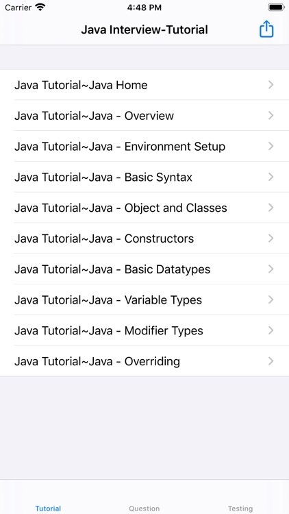 Java Question for Interview