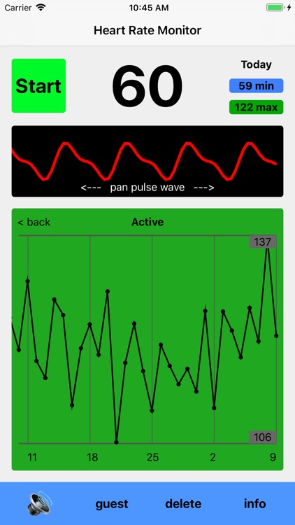 Heart Rate Monitor with Sound