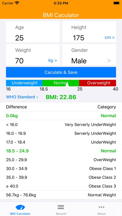 BMI Calculator, Weight Control