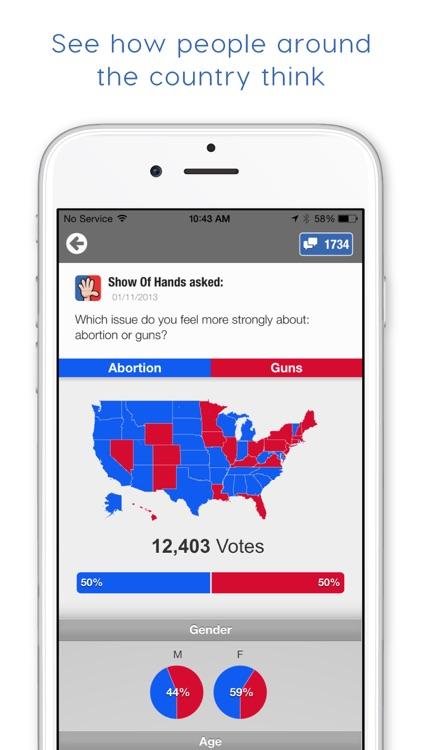 Show of Hands: Polls & More