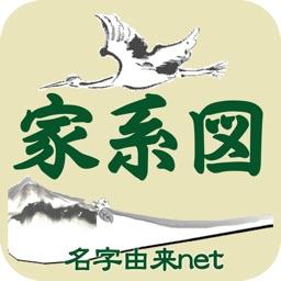 家系図アプリ 日本No.1 80万人 by 名字由来net