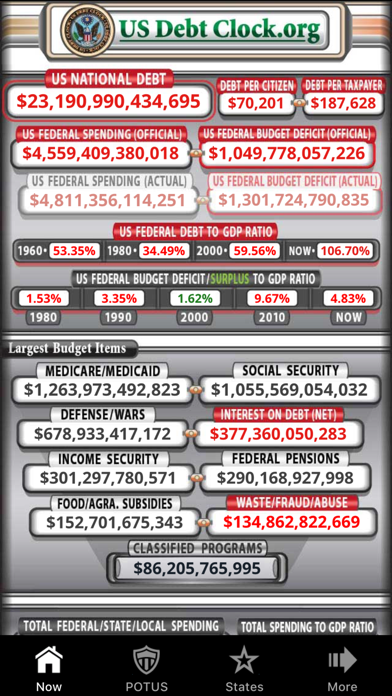 US Debt Clock .org Screenshot