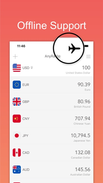 AnyRate Pro - Currency Rates Screenshots