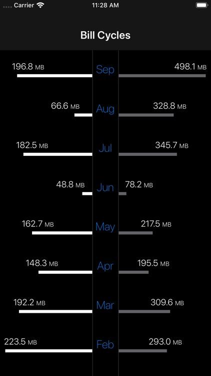 DataMan - track data usage screenshot-3