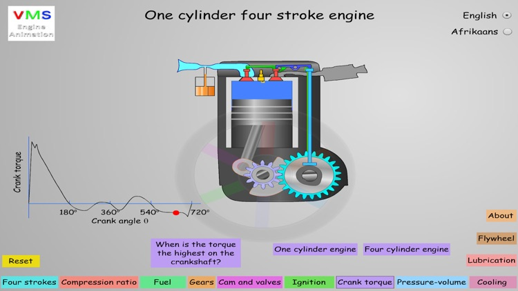 Science Animations: Engine