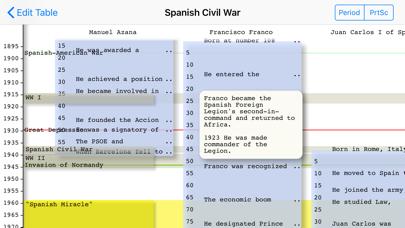 点击获取Chronica 2  -  History Tool