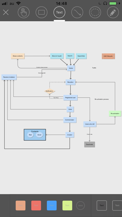 ThinkSpace: Mind Map & Note screenshot four
