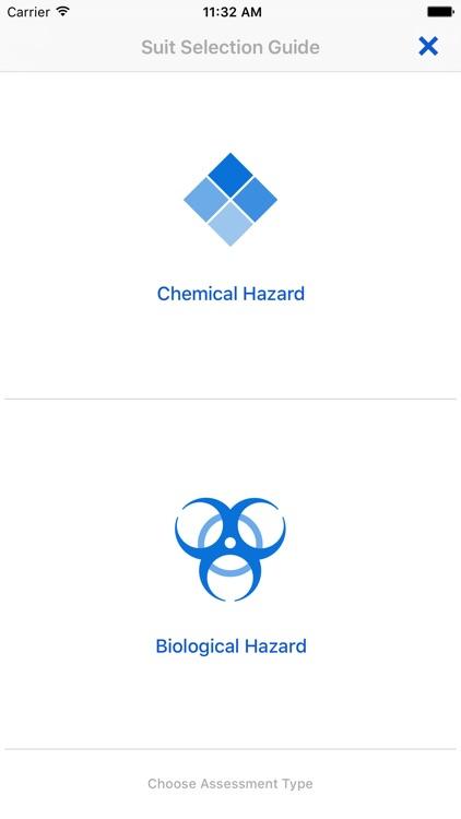 HazMatch® Protective Guide