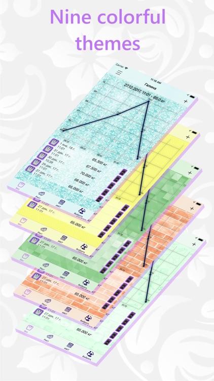 BMI calculator / calculate BMR screenshot-3