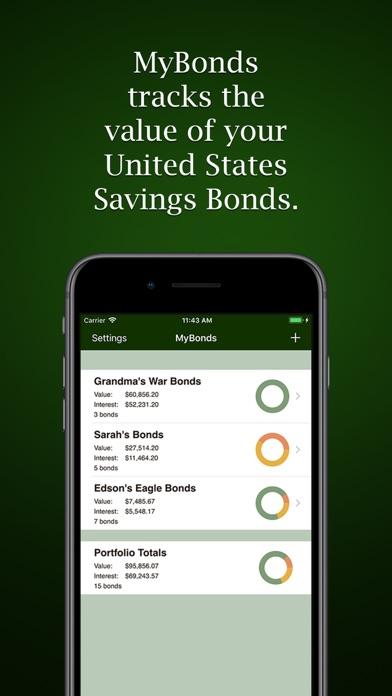 Mybonds review screenshots