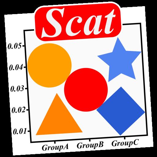 ScatterMaker