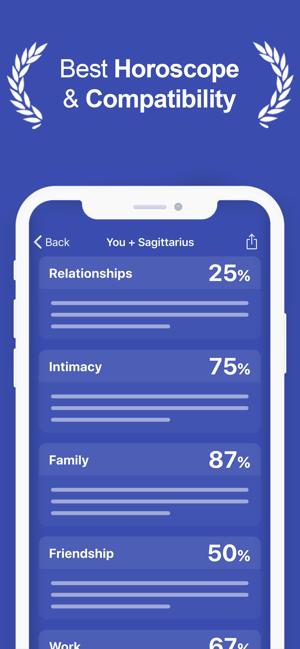 astrologische compatibiliteit dating splatoon regionale matchmaking