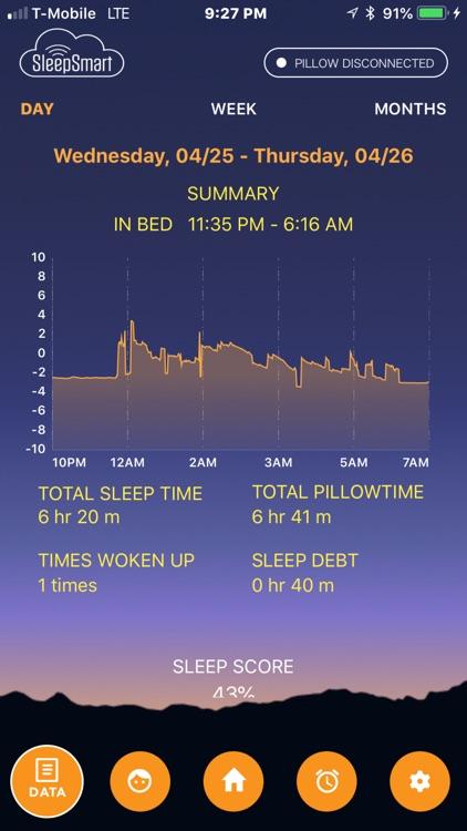 SleepSmart: Your Sleep Coach