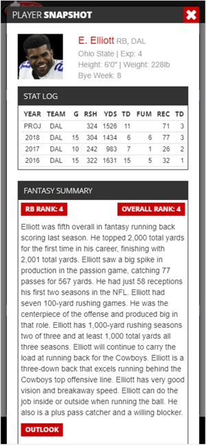 RTSports Fantasy Draft Guide on the App Store