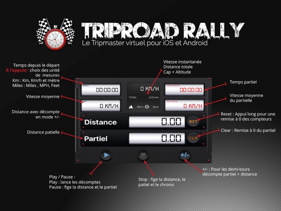 TripRoad Rally