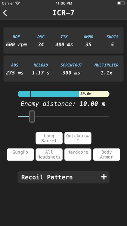BO4 Gun Stats by Cristian Saucedo