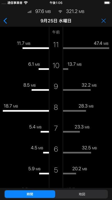 DataMan - ダータ使用量を簡単に追跡のおすすめ画像3