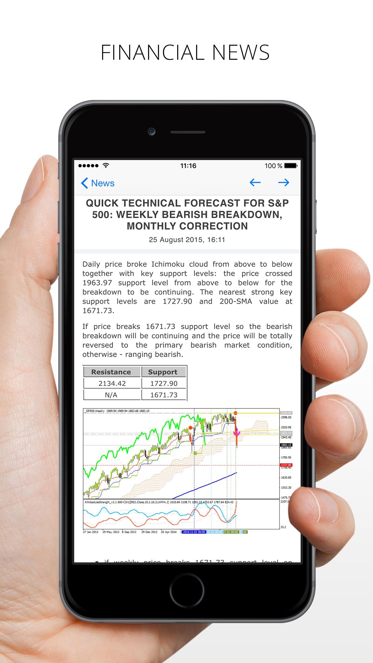 MetaTrader 4 Forex Trading Screenshot