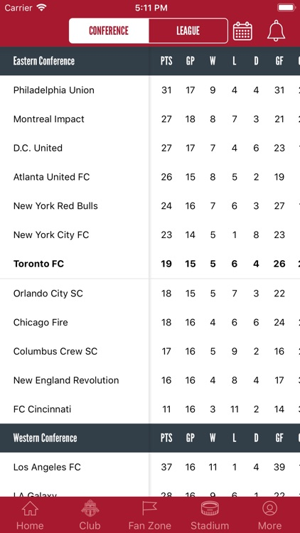 Toronto FC Mobile screenshot-3
