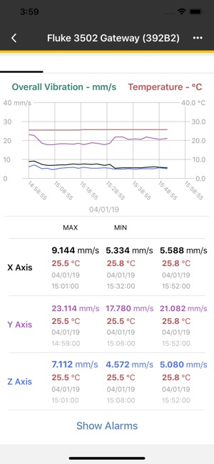 Fluke Connect on the App Store